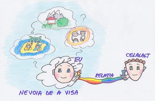 25.nevoia de a visa