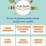 Cursuri noi in Programul National Scoala Familiei