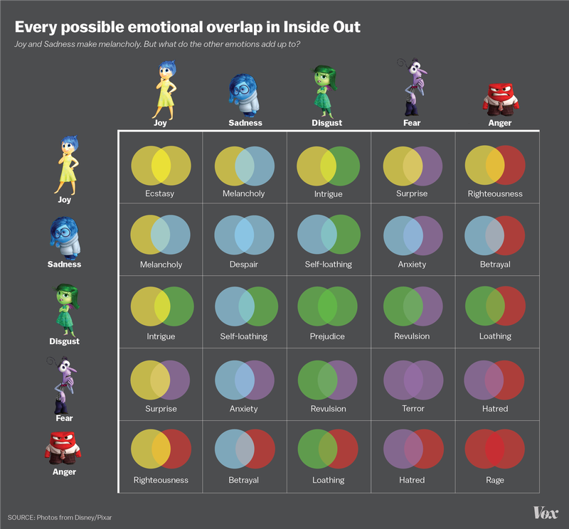 inside_out_emotions-03