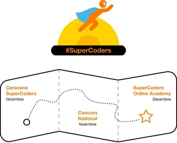 Caravana #SuperCoders porneste la drum prin orasele din Romania